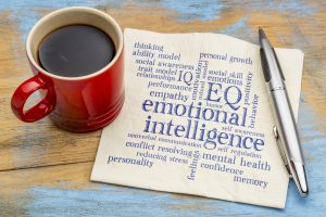 emotional intelligence (EQ) word cloud on a napkin with a cup of coffee